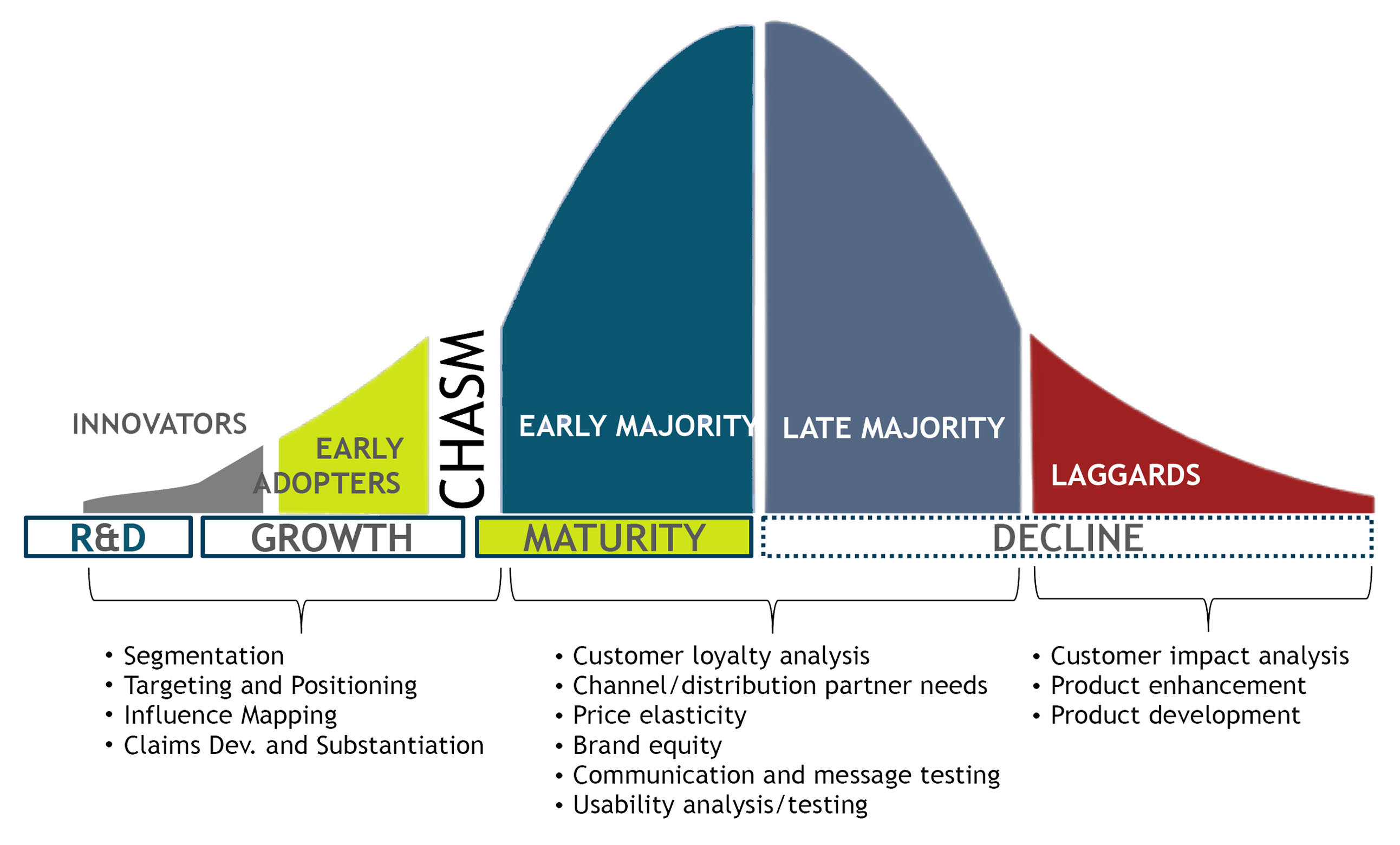 analysis of customer satisfaction survey Customer satisfaction surveys the customer satisfaction survey is the standard approach for collecting data on customer happiness it consists of asking your customers how satisfied they are, with or without follow up questions.